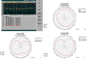 Small product SHF antenna measurements